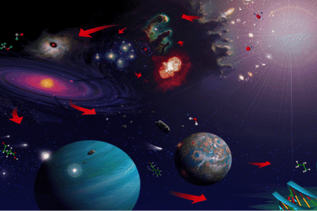 Illustration of astronomical objects and chemical compounds symbolizing the journey towards life in the universe.